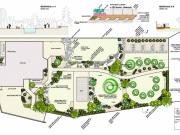 Rišňovce-projekt záhrady